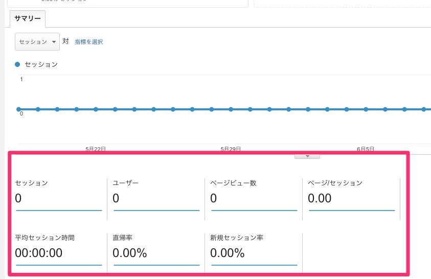 ユーザー_サマリー_-_Analytics2
